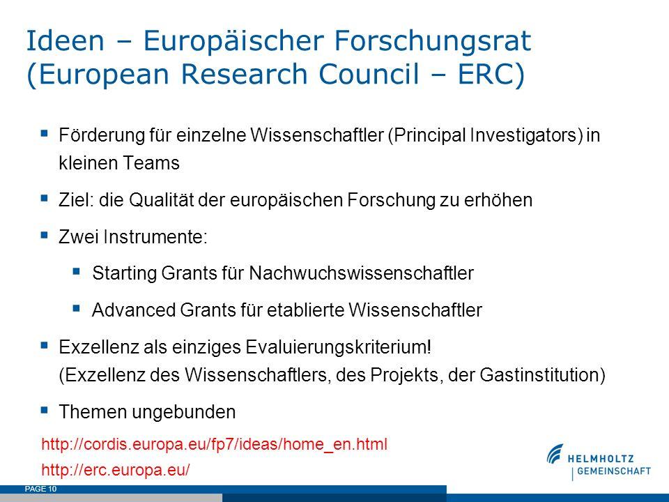 Ideen – Europäischer Forschungsrat (European Research Council – ERC)