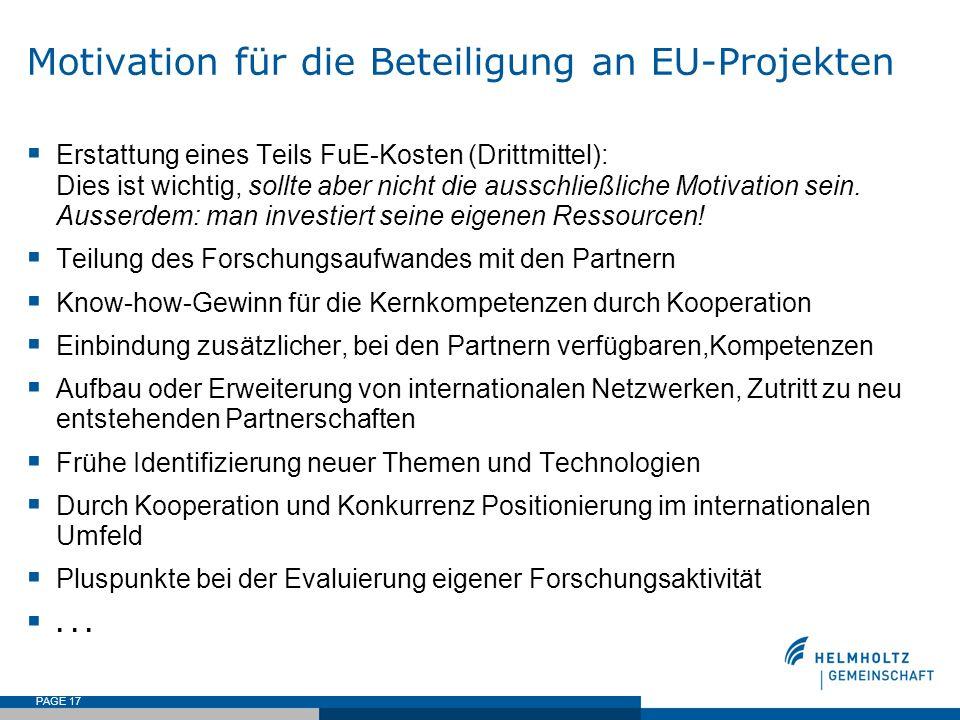 Motivation für die Beteiligung an EU-Projekten