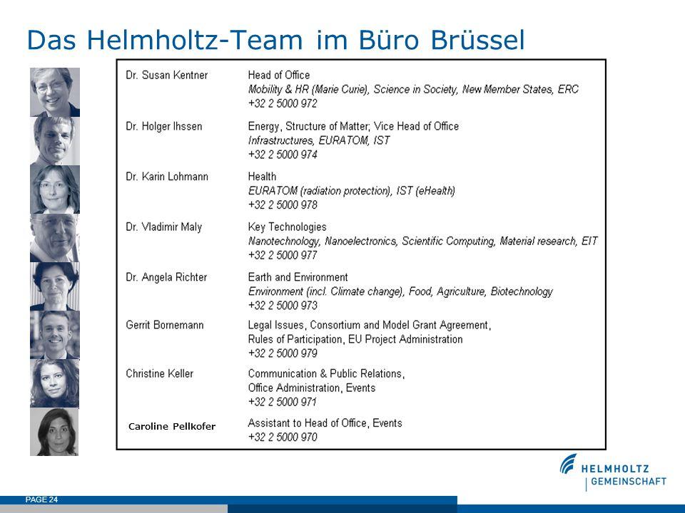 Das Helmholtz-Team im Büro Brüssel
