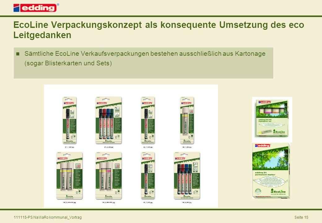 EcoLine Verpackungskonzept als konsequente Umsetzung des eco Leitgedanken