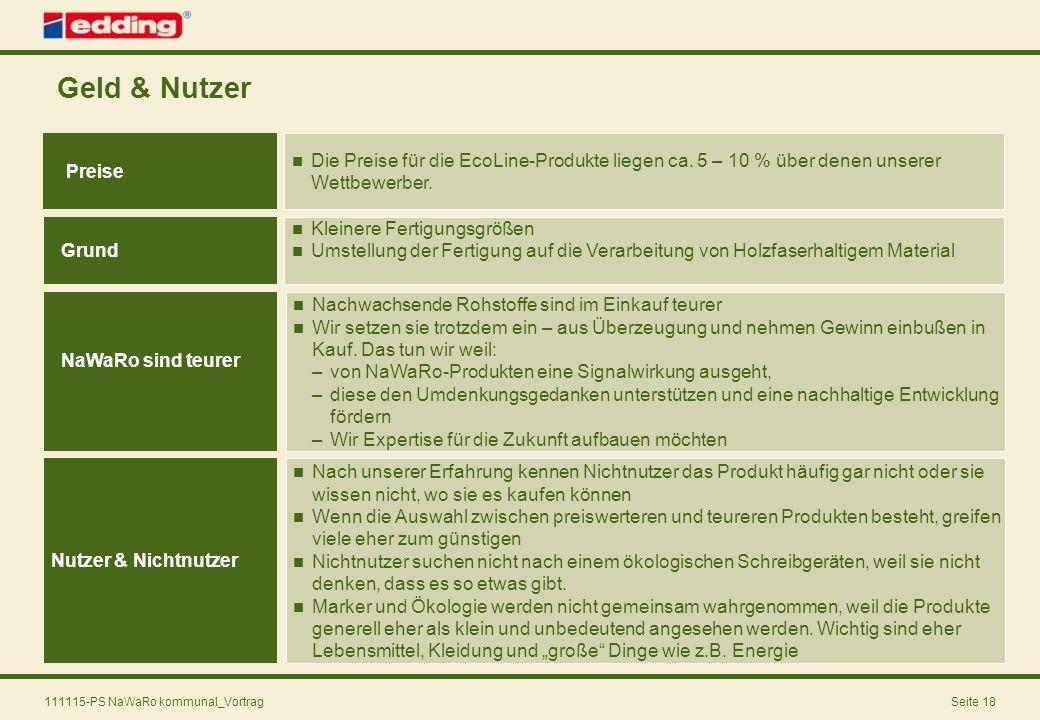 Geld & Nutzer Preise. Die Preise für die EcoLine-Produkte liegen ca. 5 – 10 % über denen unserer Wettbewerber.