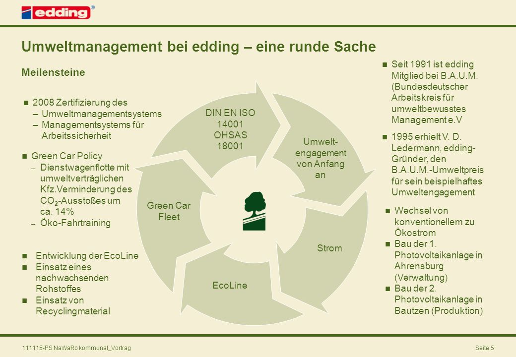 Umweltmanagement bei edding – eine runde Sache