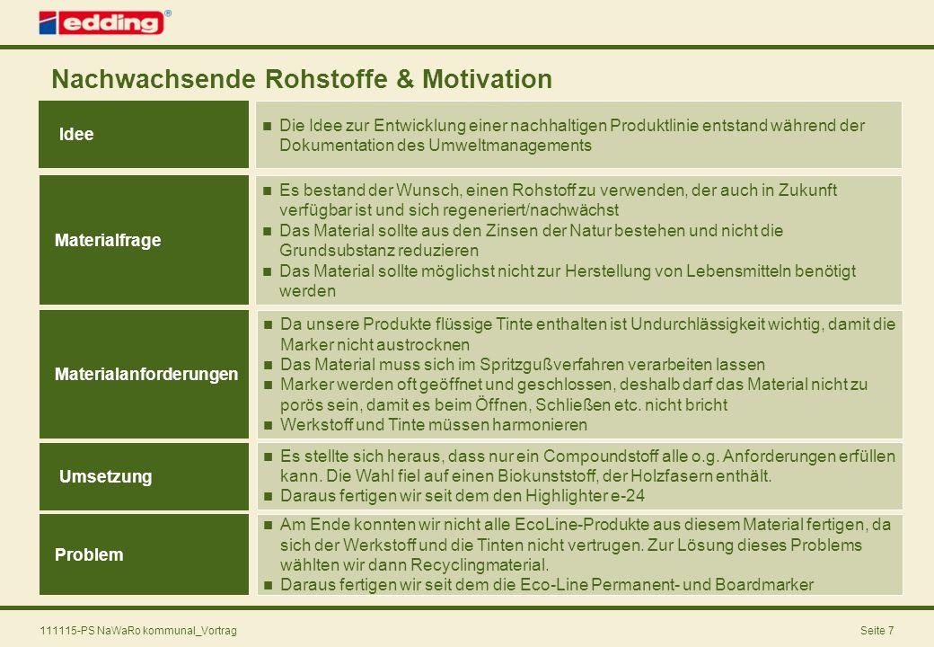 Nachwachsende Rohstoffe & Motivation