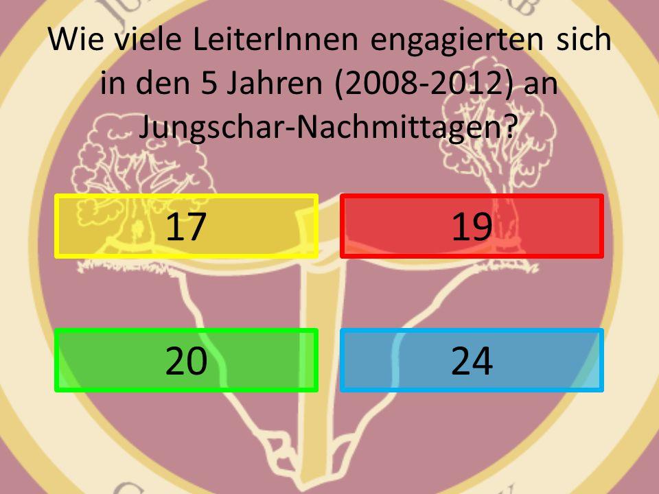 Wie viele LeiterInnen engagierten sich in den 5 Jahren (2008-2012) an Jungschar-Nachmittagen