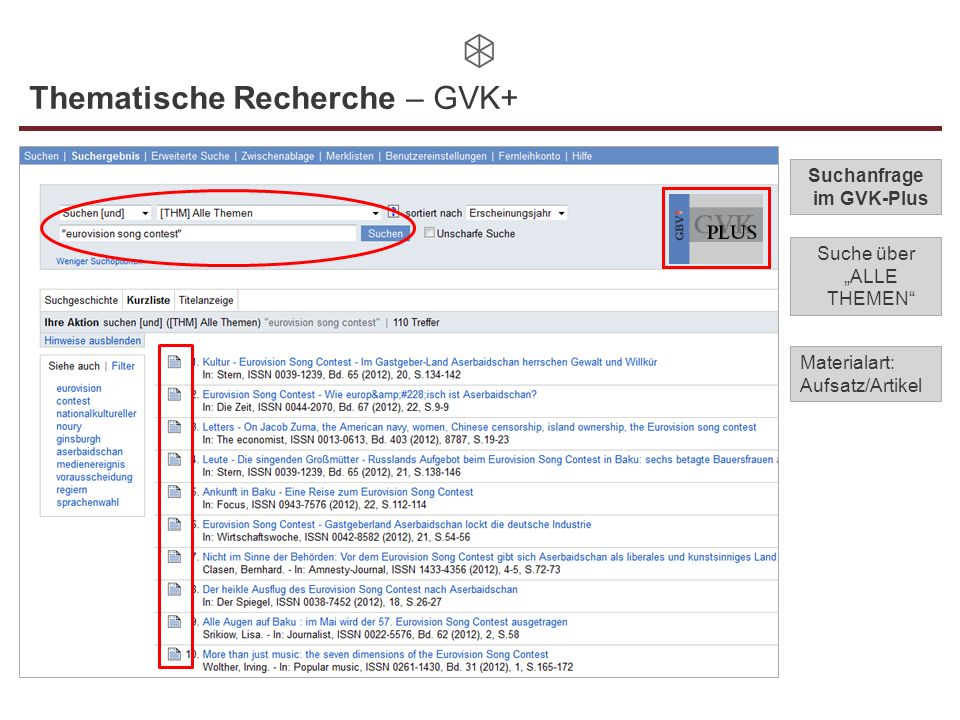 Thematische Recherche – GVK+