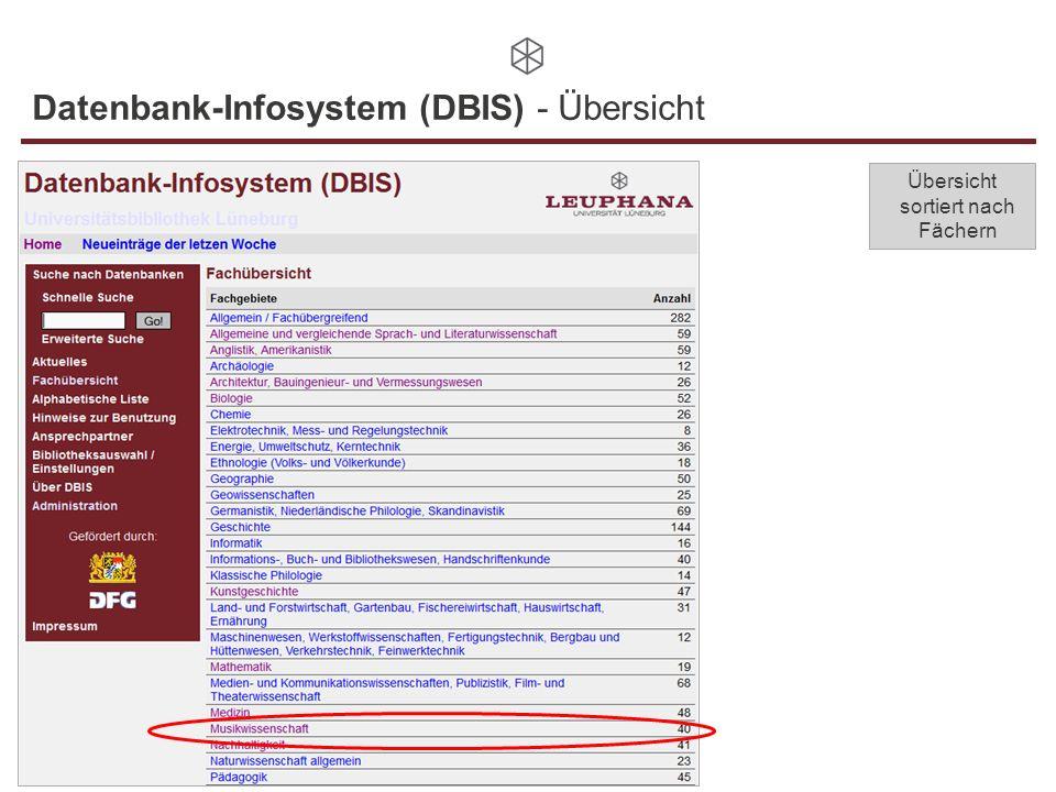 Datenbank-Infosystem (DBIS) - Übersicht