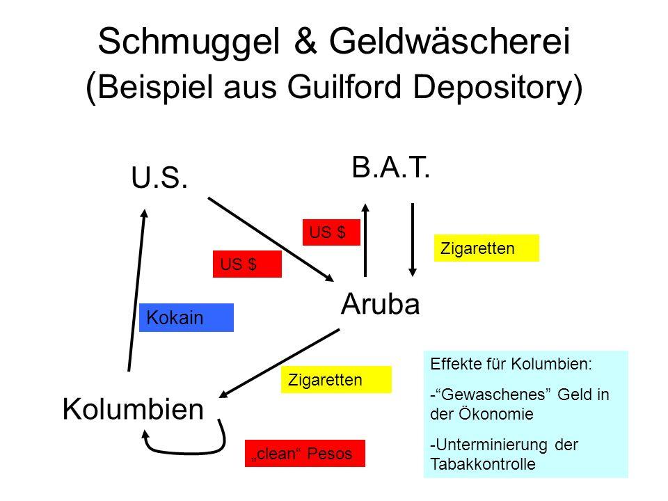 Schmuggel & Geldwäscherei (Beispiel aus Guilford Depository)