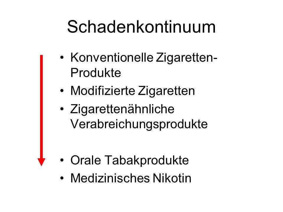 Schadenkontinuum Konventionelle Zigaretten-Produkte