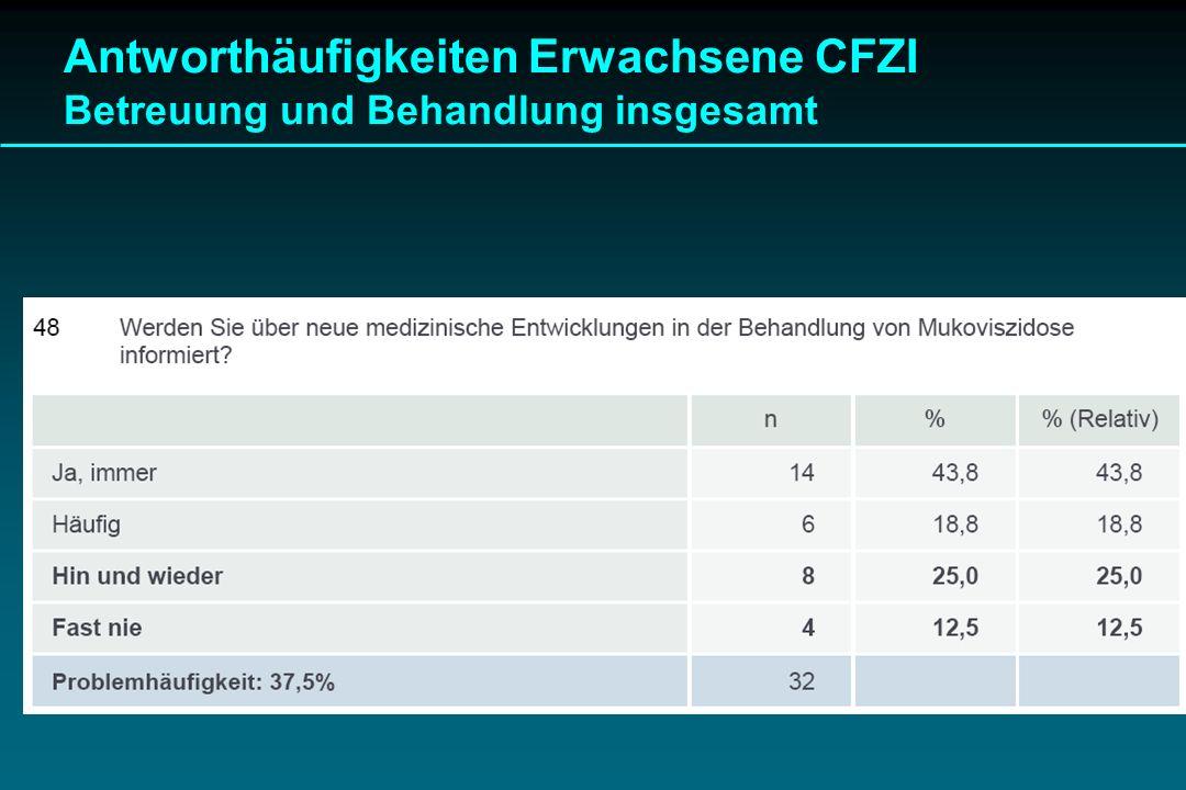 Antworthäufigkeiten Erwachsene CFZI Betreuung und Behandlung insgesamt