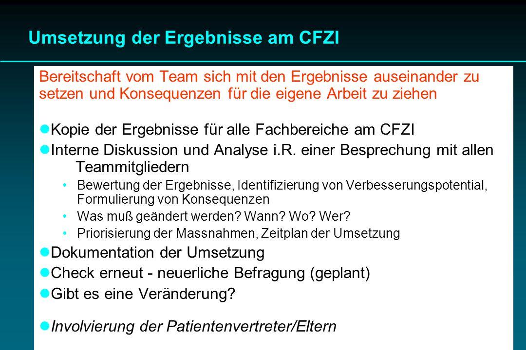Umsetzung der Ergebnisse am CFZI