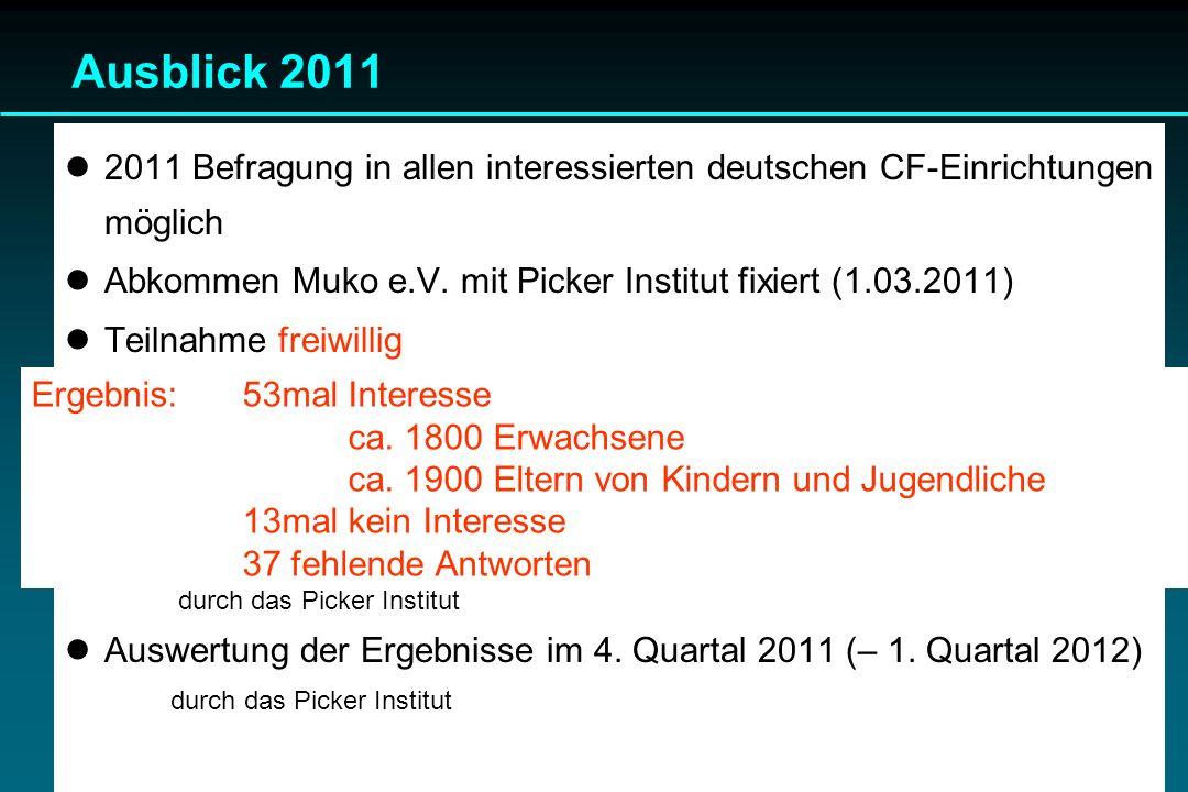 Ausblick 2011 2011 Befragung in allen interessierten deutschen CF-Einrichtungen möglich. Abkommen Muko e.V. mit Picker Institut fixiert (1.03.2011)