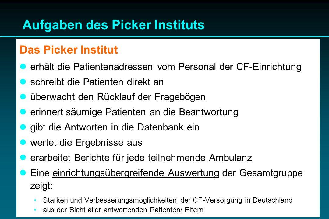 Aufgaben des Picker Instituts