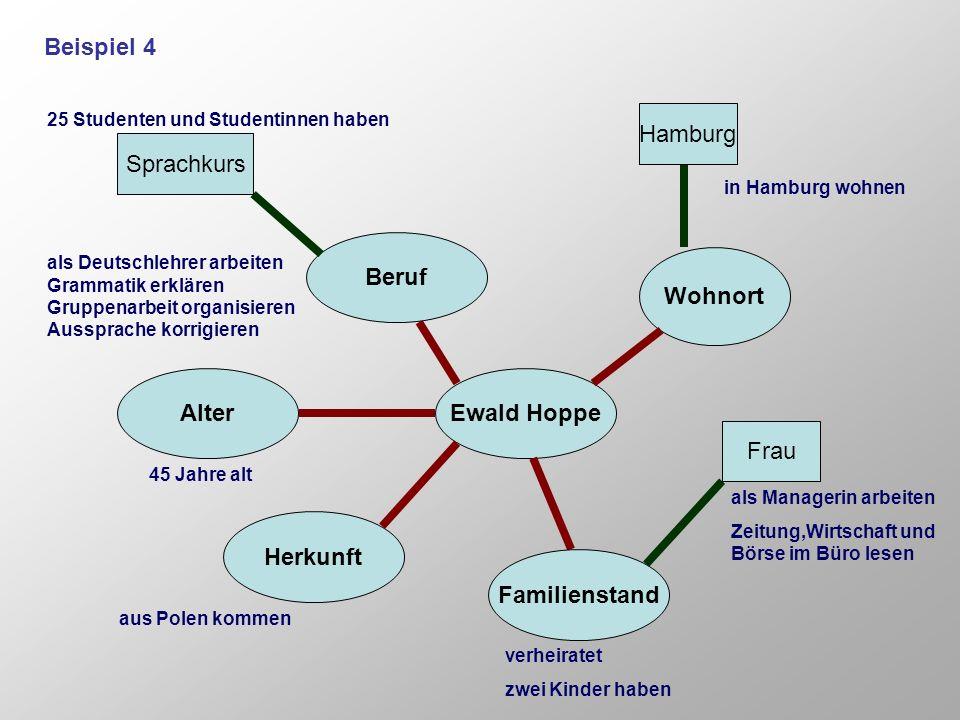 Beruf Wohnort Alter Ewald Hoppe Herkunft Familienstand
