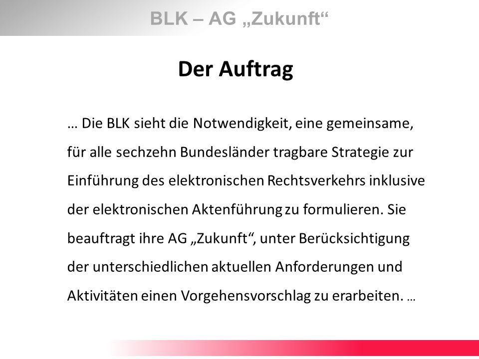 """Der Auftrag BLK – AG """"Zukunft"""