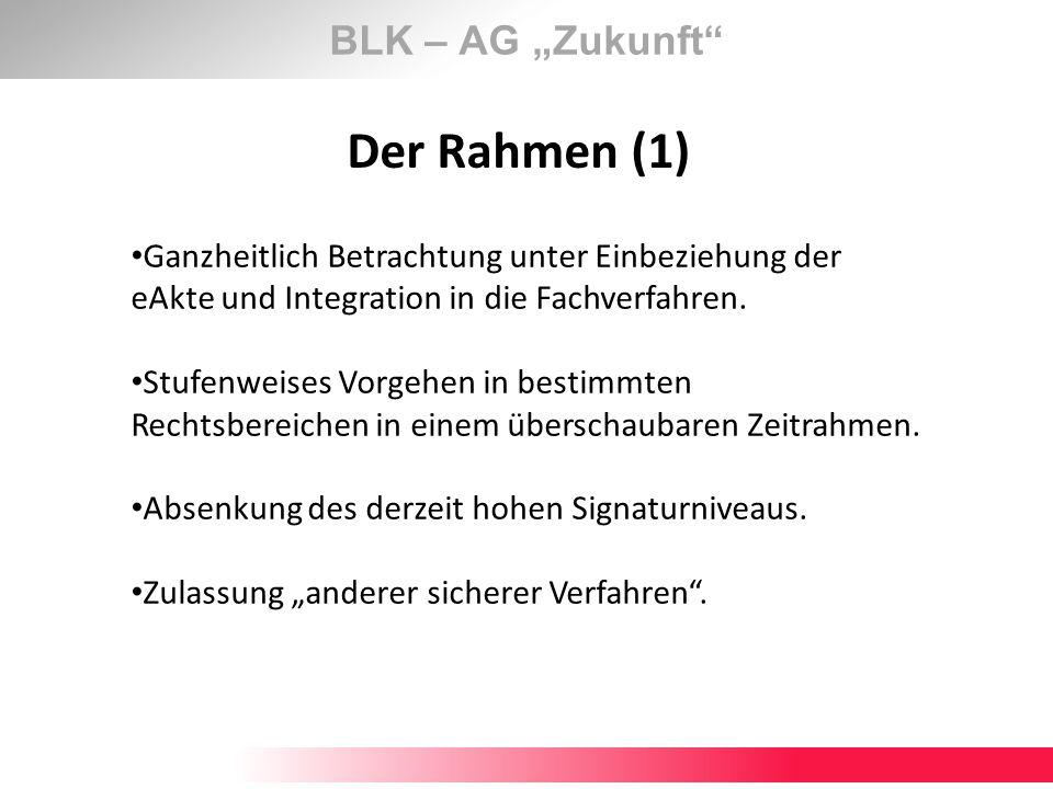 """Der Rahmen (1) BLK – AG """"Zukunft"""