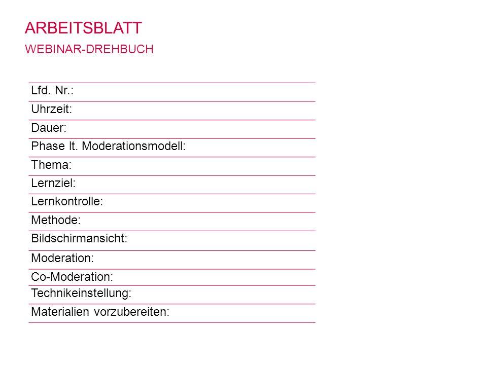 Arbeitsblatt Webinar-Drehbuch Lfd. Nr.: Uhrzeit: Dauer:
