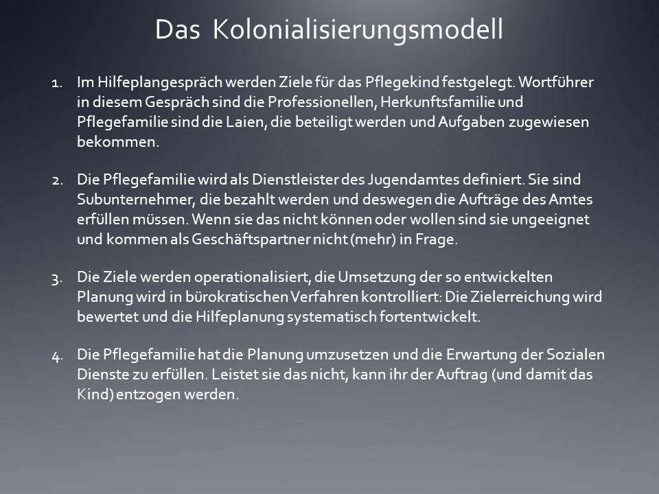 Das Kolonialisierungsmodell