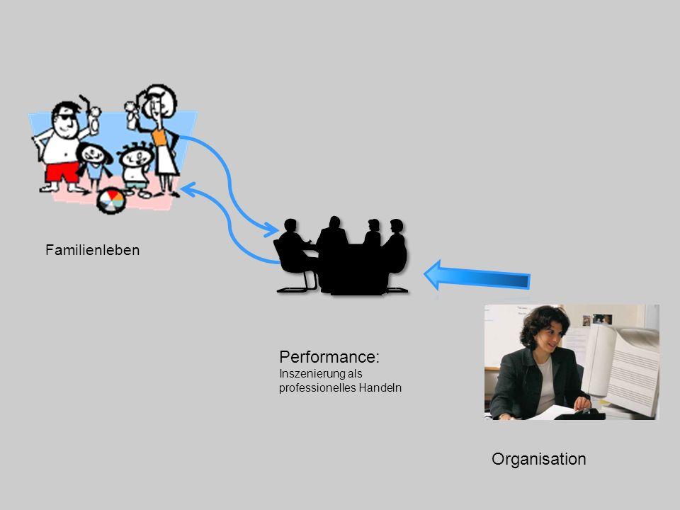 Performance: Inszenierung als professionelles Handeln