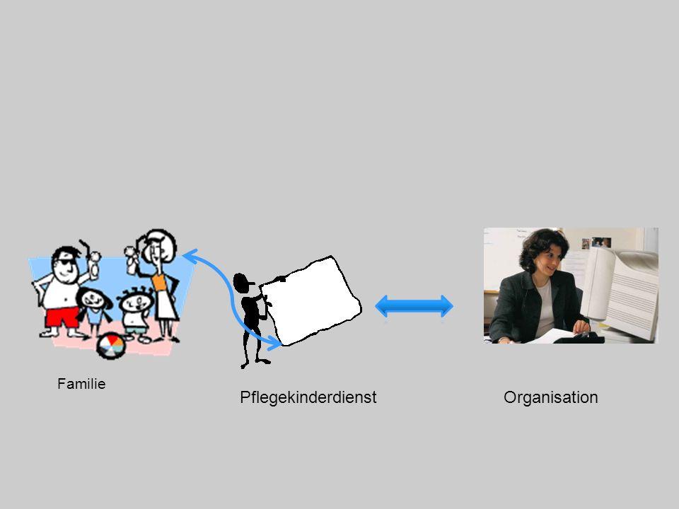 Pflegekinderdienst Organisation Familie