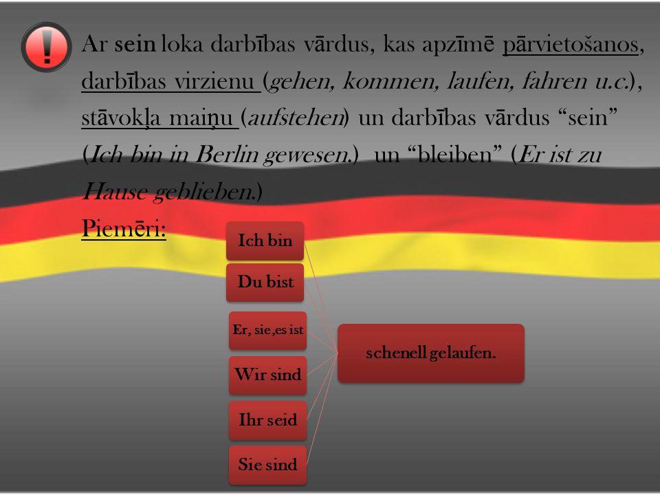Ar sein loka darbības vārdus, kas apzīmē pārvietošanos, darbības virzienu (gehen, kommen, laufen, fahren u.c.), stāvokļa maiņu (aufstehen) un darbības vārdus sein (Ich bin in Berlin gewesen.) un bleiben (Er ist zu Hause geblieben.) Piemēri: