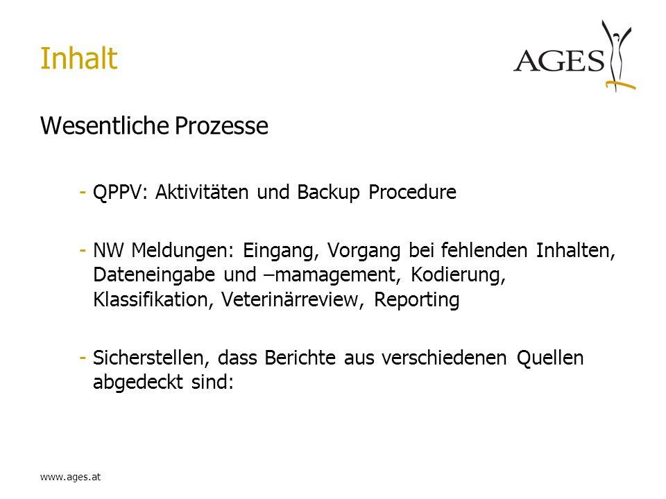 Inhalt Wesentliche Prozesse QPPV: Aktivitäten und Backup Procedure