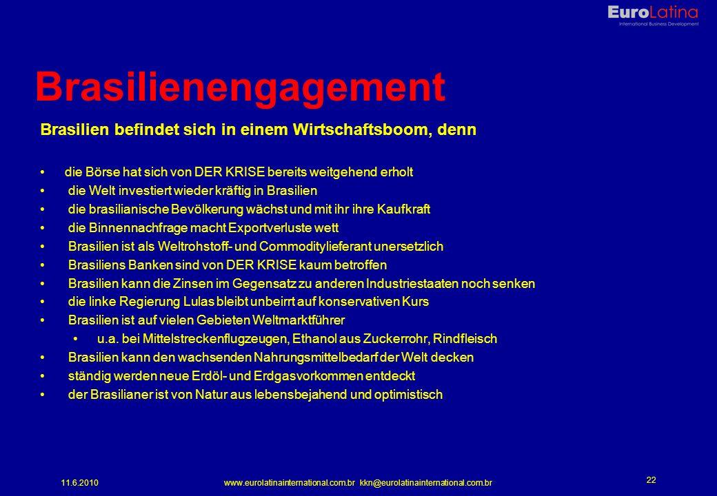 www.eurolatinainternational.com.br kkn@eurolatinainternational.com.br
