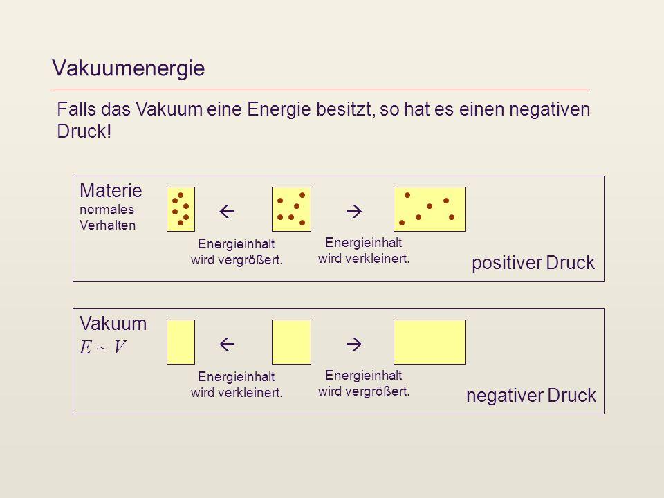 Vakuumenergie Falls das Vakuum eine Energie besitzt, so hat es einen negativen Druck! Materie. normales Verhalten.