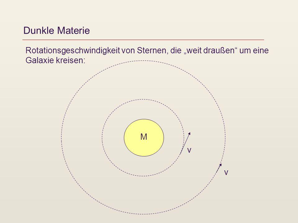 """Dunkle Materie Rotationsgeschwindigkeit von Sternen, die """"weit draußen um eine Galaxie kreisen: M."""
