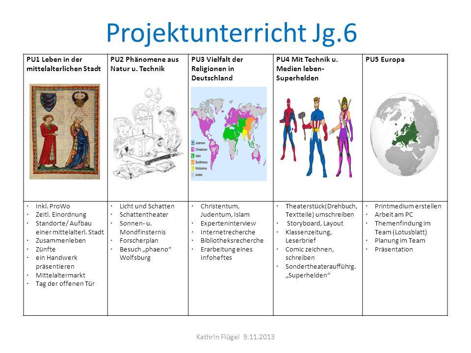 Projektunterricht Jg.6 PU1 Leben in der mittelalterlichen Stadt