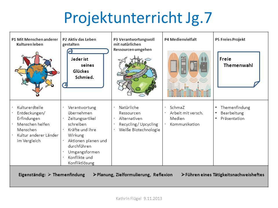 Projektunterricht Jg.7 Themenwahl seines Glückes Schmied.