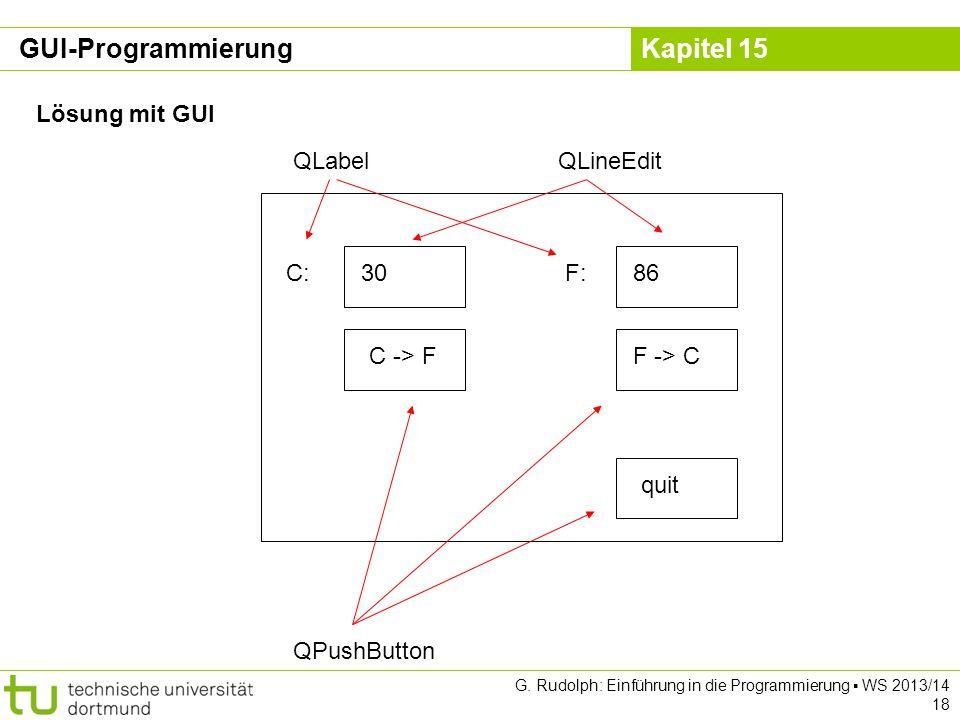 GUI-Programmierung Lösung mit GUI QLabel QLineEdit C: 30 F: 86