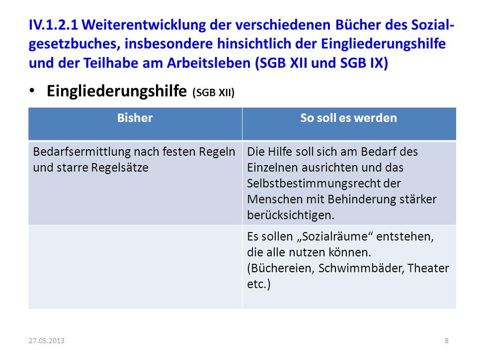 Eingliederungshilfe (SGB XII)