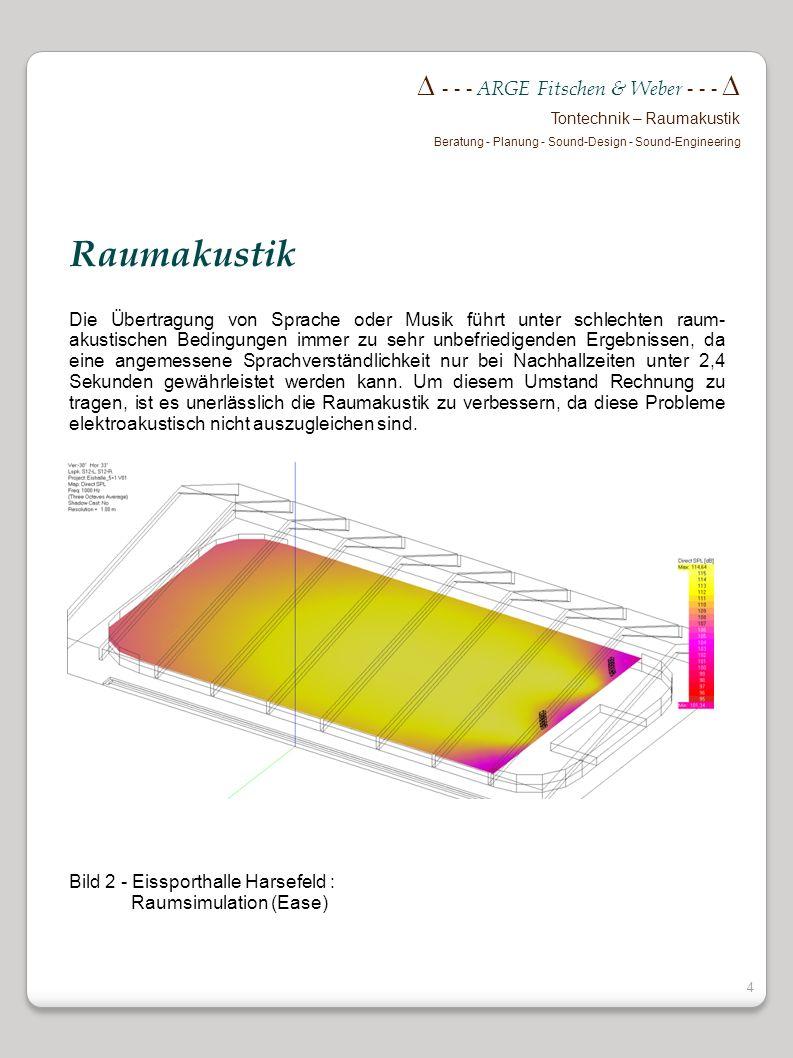 Raumakustik  - - - ARGE Fitschen & Weber - - - 