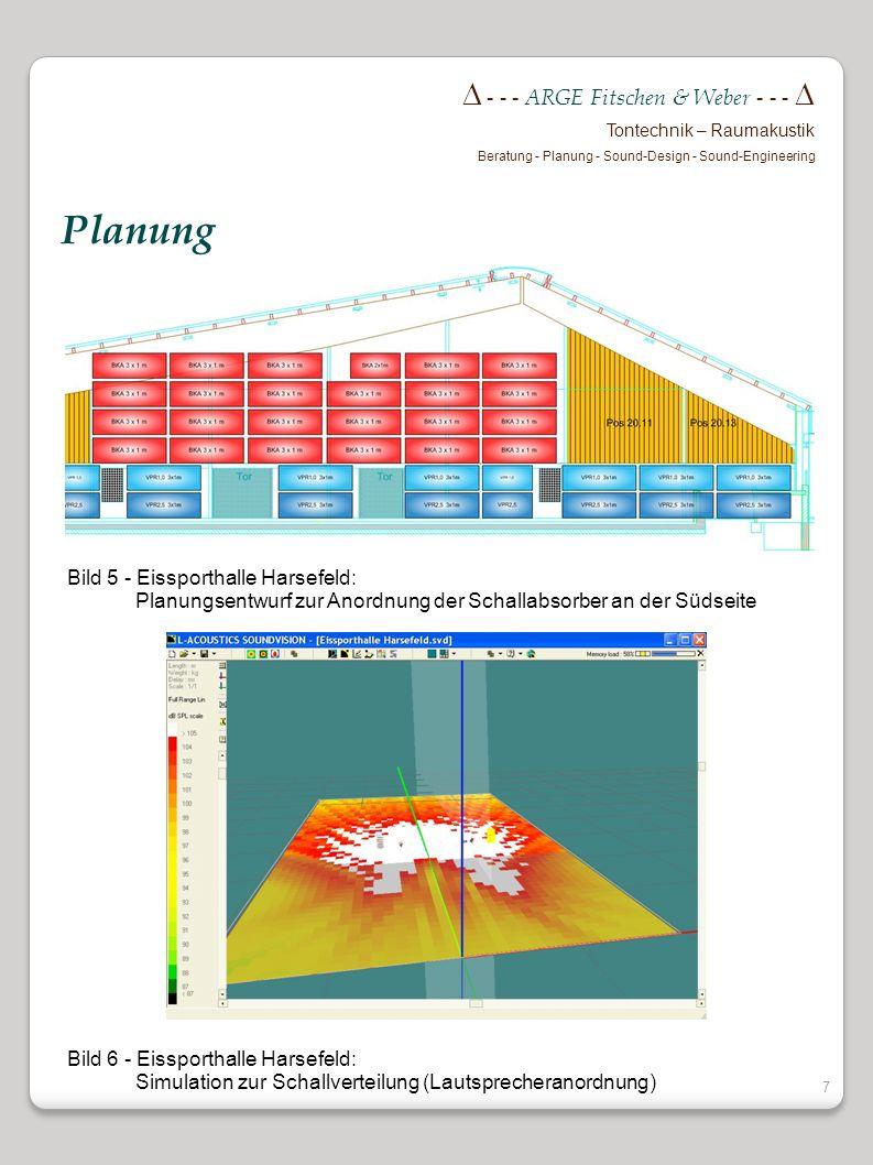 Planung  - - - ARGE Fitschen & Weber - - - 