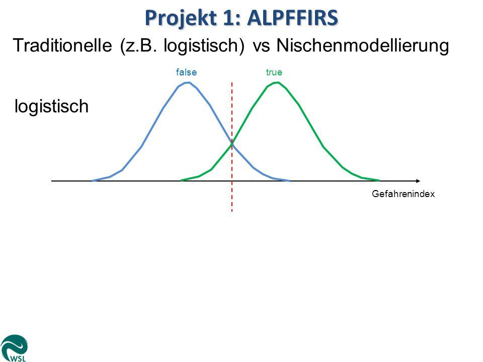 Projekt 1: ALPFFIRSTraditionelle (z.B. logistisch) vs Nischenmodellierung. false. true. logistisch.