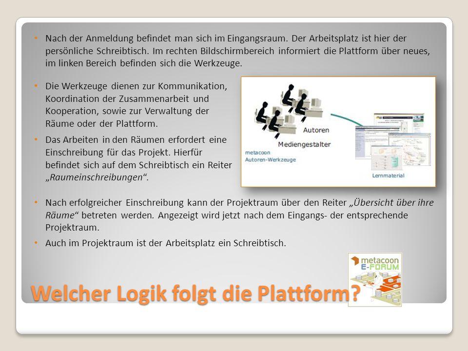 Welcher Logik folgt die Plattform