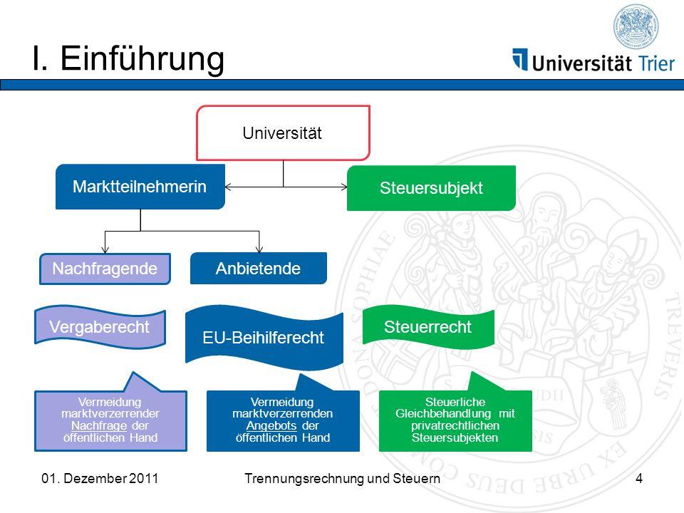 I. Einführung Universität Marktteilnehmerin Steuersubjekt Nachfragende