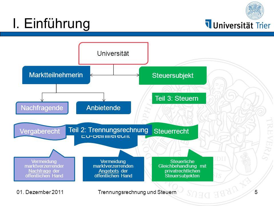 I. Einführung Universität Marktteilnehmerin Steuersubjekt