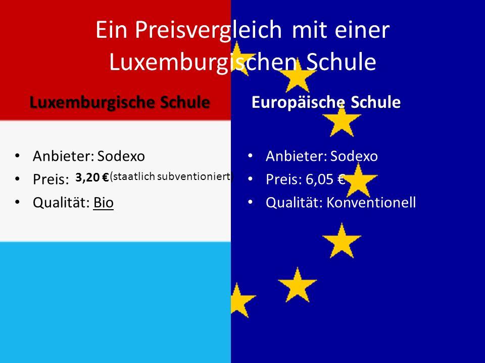 Ein Preisvergleich mit einer Luxemburgischen Schule