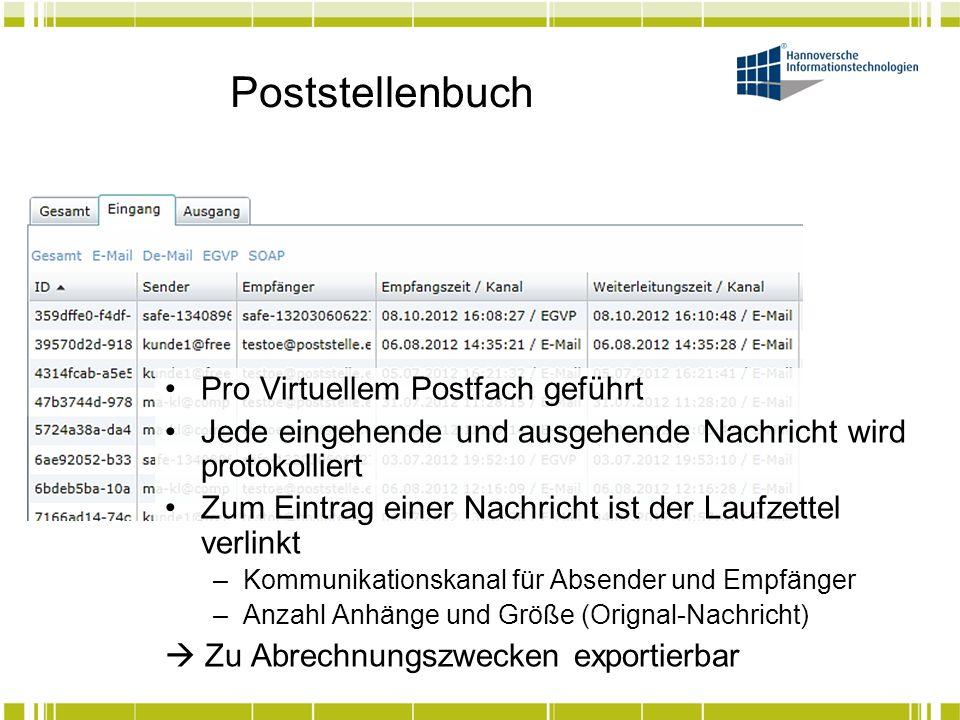 Poststellenbuch Pro Virtuellem Postfach geführt