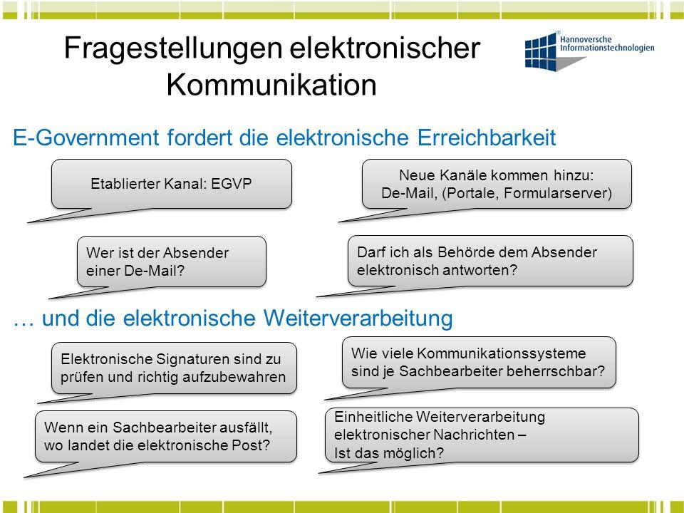Fragestellungen elektronischer Kommunikation