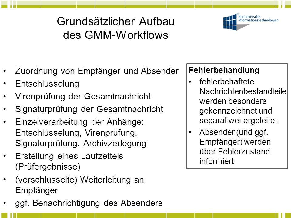 Grundsätzlicher Aufbau des GMM-Workflows