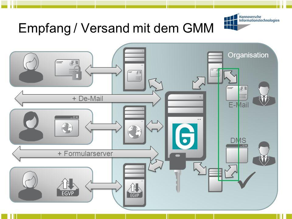 Empfang / Versand mit dem GMM