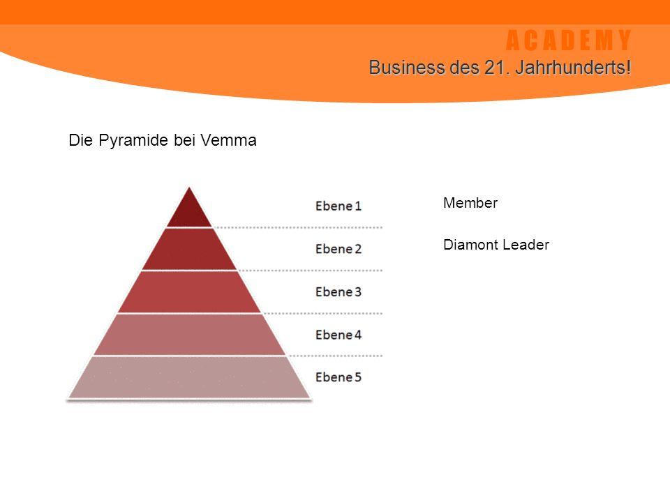 A C A D E M Y Business des 21. Jahrhunderts! Die Pyramide bei Vemma