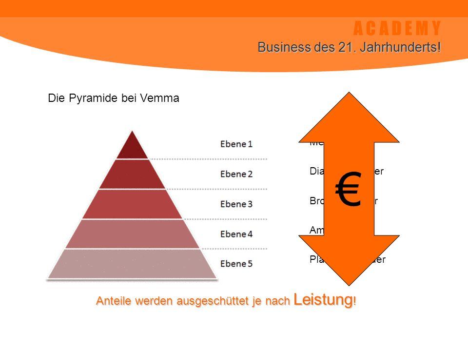 € A C A D E M Y Business des 21. Jahrhunderts! Die Pyramide bei Vemma