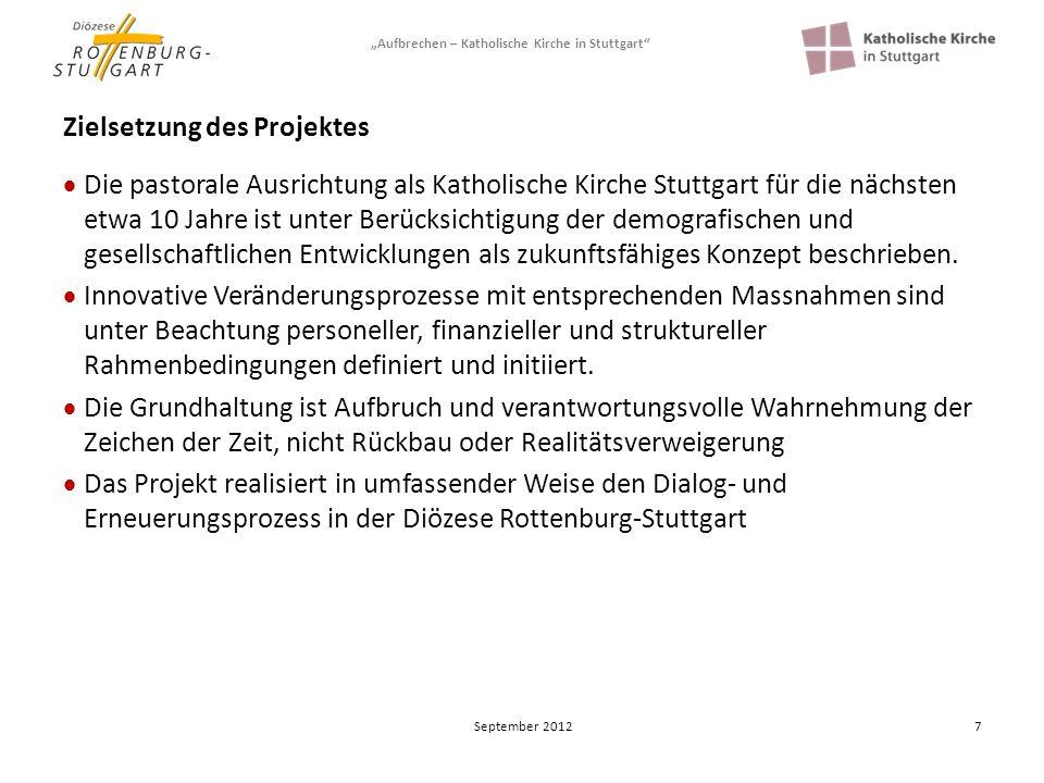 Zielsetzung des Projektes