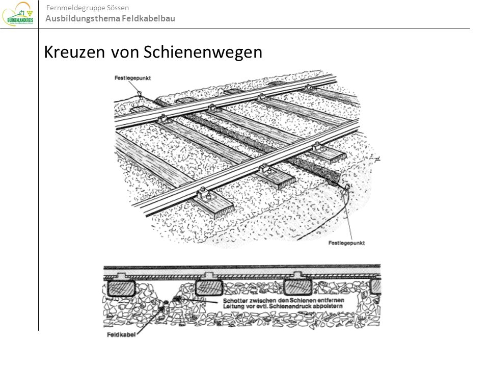 Kreuzen von Schienenwegen