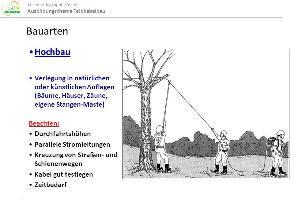 Bauarten Hochbau. Verlegung in natürlichen oder künstlichen Auflagen (Bäume, Häuser, Zäune, eigene Stangen-Maste)