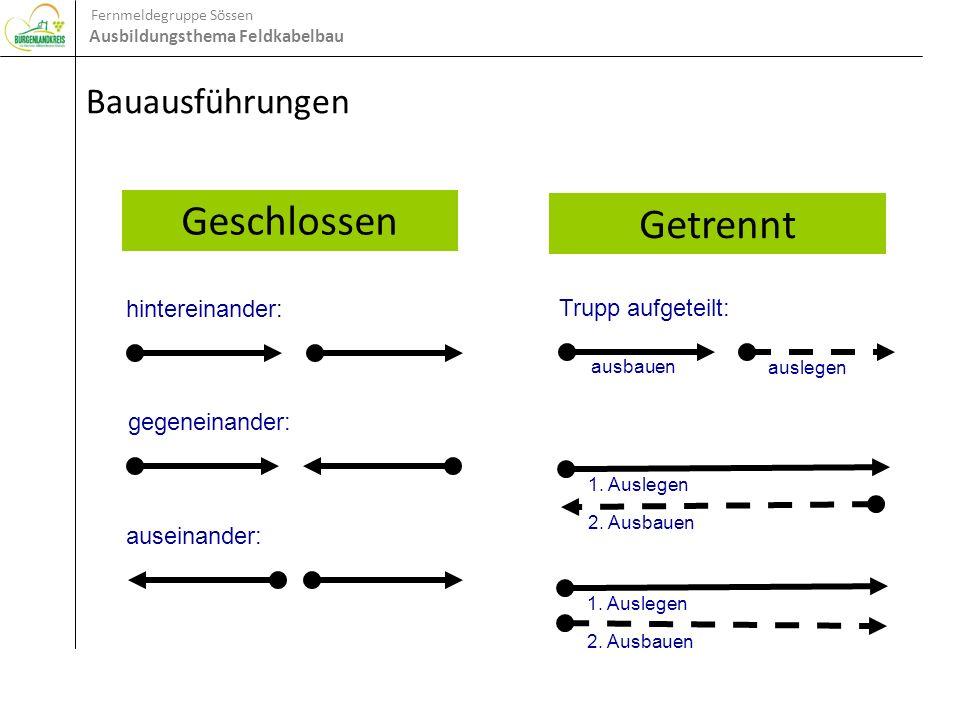 Geschlossen Getrennt Bauausführungen hintereinander: Trupp aufgeteilt: