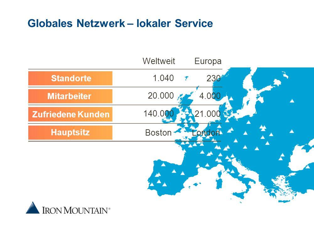 Globales Netzwerk – lokaler Service